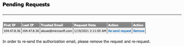 Statut des demandes sur l'outil de monitoring de réputation email de Microsoft