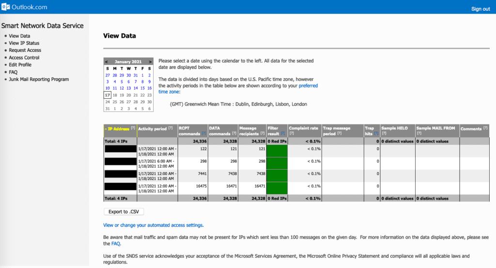 Données de réputation des IPs sur Outlook.com